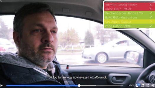Soros-pénzből segíti a TASZ Vona Gábor gyöngyösi kampányát